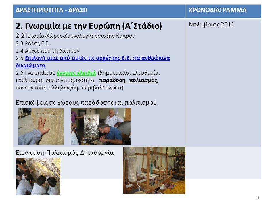 11 ΔΡΑΣΤΗΡΙΟΤΗΤΑ - ΔΡΑΣΗΧΡΟΝΟΔΙΑΓΡΑΜΜΑ 2. Γνωριμία με την Ευρώπη (Α΄Στάδιο) 2.2 Ιστορία-Χώρες-Χρονολογία ένταξης Κύπρου 2.3 Ρόλος Ε.Ε. 2.4 Αρχές που τ