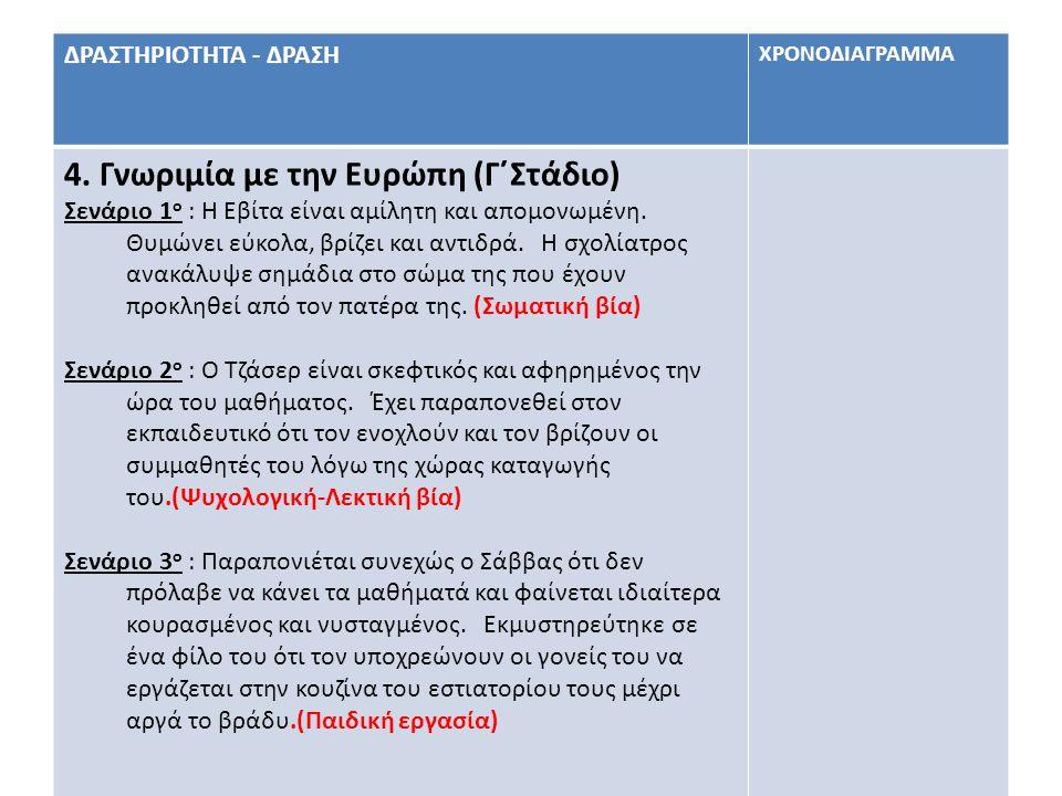 21 ΔΡΑΣΤΗΡΙΟΤΗΤΑ - ΔΡΑΣΗ ΧΡΟΝΟΔΙΑΓΡΑΜΜΑ 4. Γνωριμία με την Ευρώπη (Γ΄Στάδιο) Σενάριο 1 ο : Η Εβίτα είναι αμίλητη και απομονωμένη. Θυμώνει εύκολα, βρίζ