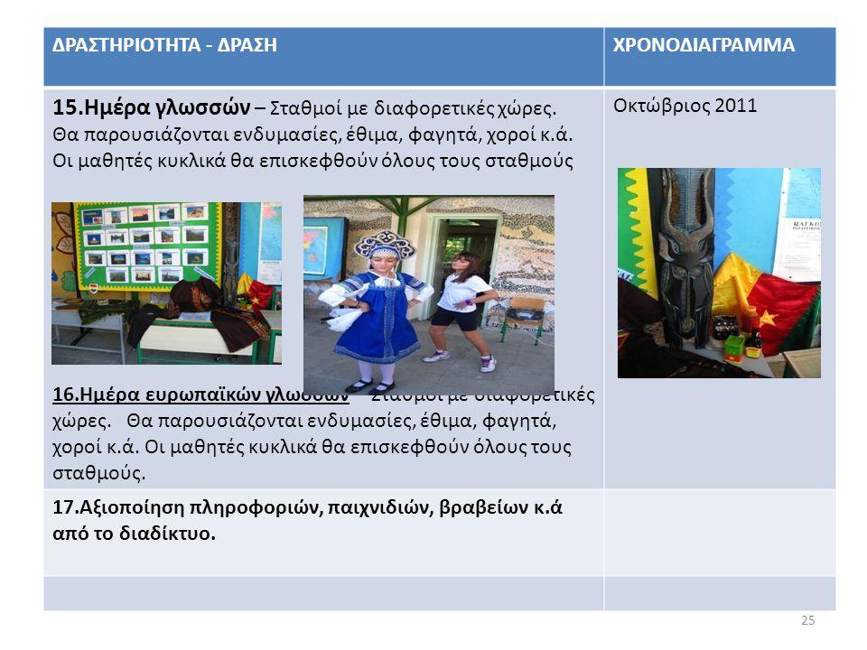 Η γωνιά του παιδιού : πληροφορίες για γονείς και δασκάλους Η γωνιά του παιδιού περιέχει μια σειρά παιχνιδιών για παιδιά και εφήβους από 6 έως 16 ετών.