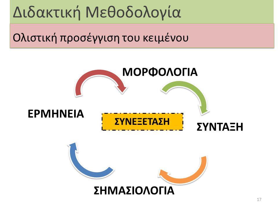 Διδακτική Μεθοδολογία Απορρίπτεται η μονοτονία -Αναζητείται μεθοδολογικός πλουραλισμός -Αυτενέργεια, αυτόνομη μάθηση, δημιουργικές εργασίες (π.χ.