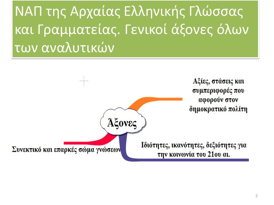 Η εισαγωγή του ΝΑΠ στα Αρχαία Ελληνικά ( Γλώσσα και Γραμματεία) θα ξεκινήσει από αυτή τη σχολική χρονιά στην Α΄ Γυμνασίου.