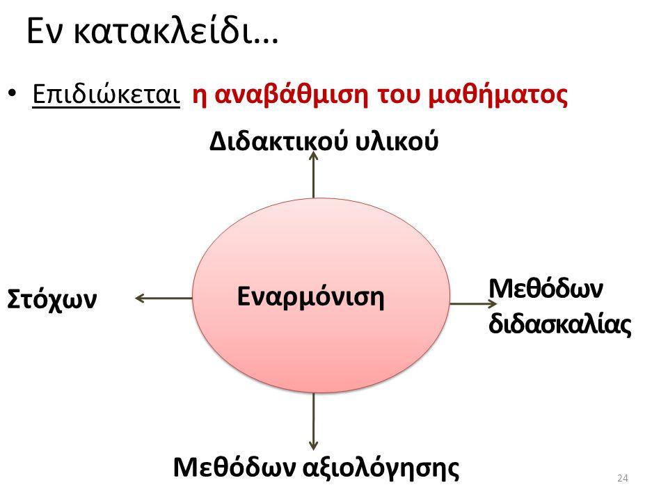 Υλικό για το ΝΑΠ Αρχαίων Ελληνικών υπάρχει στον ιστότοπο: www. nap.pi.ac.cy 25