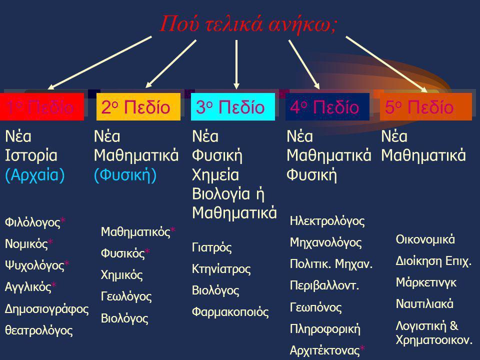 Πού τελικά ανήκω; 1 ο Πεδίο 3 ο Πεδίο 5 ο Πεδίο 2 ο Πεδίο 4 ο Πεδίο Νέα Ιστορία (Αρχαία) Νέα Μαθηματικά Νέα Μαθηματικά Φυσική Νέα Μαθηματικά (Φυσική)