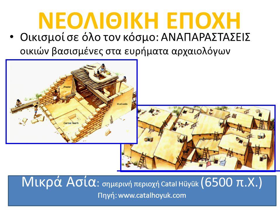 ΝΕΟΛΙΘΙΚΗ ΕΠΟΧΗ Οικισμοί σε όλο τον κόσμο: ΑΝΑΠΑΡΑΣΤΑΣΕΙΣ οικιών βασισμένες στα ευρήματα αρχαιολόγων Μικρά Ασία : σημερινή περιοχή Catal Hüyük (6500 π