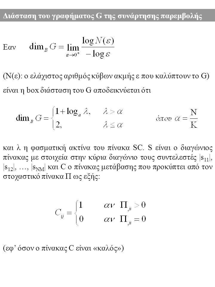 Διάσταση του γραφήματος G της συνάρτησης παρεμβολής Εαν (Ν(ε): ο ελάχιστος αριθμός κύβων ακμής ε που καλύπτουν το G) είναι η box διάσταση του G αποδεικνύεται ότι και λ η φασματική ακτίνα του πίνακα SC.