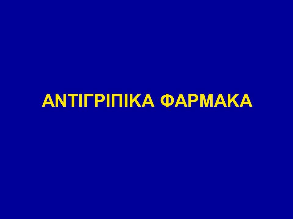 ΤΙ ΠΡΟΣΘΕΤΕΙ ΑΥΤΗ Η ΜΕΛΕΤΗ Τα αντιϊκά oseltamivir και zanamivir μειώνουν τη διάμεση διάρκεια της γρίπης από 0.5-1.5 ημέρες και μειώνουν τη μετάδοση της γρίπης κατά 8% Η αντιϊκή θεραπεία δεν έχει μια κλινικά σημαντική επίδραση στη μείωση των εξάρσεων άσθματος ή τη χρήση αντιβιοτικών Η oseltamivir συνδέεται με έναν αυξημένη επίπτωση εμέτου Η αποτελεσματικότητα των αντιϊκών στα παιδιά με την τρέχουσα πανδημία γρίπης δεν είναι γνωστή αλλά, με βάση τα τρέχοντα στοιχεία, μπορεί να είναι περιορισμένη Shun-Shin, M BMJ 2009;339:b3172 Neuraminidase inhibitors for treatment and prophylaxis of influenza in children: systematic review and meta-analysis of randomised controlled trials