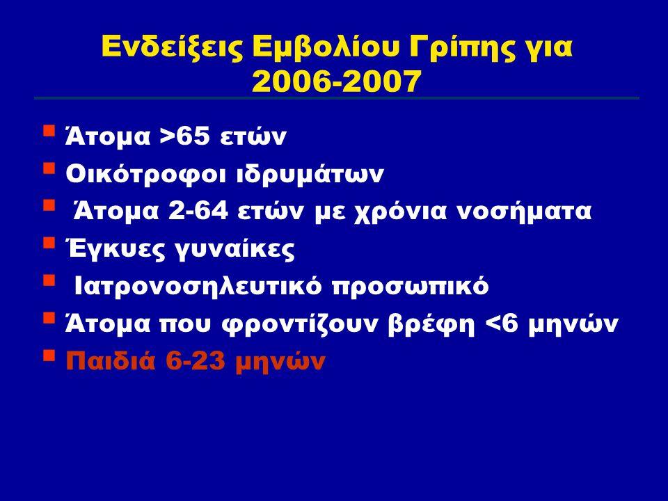 Ενδείξεις Εμβολίου Γρίπης για 2006-2007  Άτομα >65 ετών  Οικότροφοι ιδρυμάτων  Άτομα 2-64 ετών με χρόνια νοσήματα  Έγκυες γυναίκες  Ιατρονοσηλευτικό προσωπικό  Άτομα που φροντίζουν βρέφη <6 μηνών  Παιδιά 6-23 μηνών