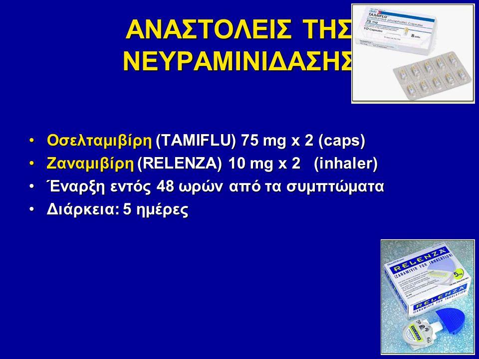 ΑΝΑΣΤΟΛΕΙΣ ΤΗΣ ΝΕΥΡΑΜΙΝΙΔΑΣΗΣ Οσελταμιβίρη (TAMIFLU) 75 mg x 2 (caps)Οσελταμιβίρη (TAMIFLU) 75 mg x 2 (caps) Ζαναμιβίρη (RELENZA) 10 mg x 2 (inhaler)Ζαναμιβίρη (RELENZA) 10 mg x 2 (inhaler) Έναρξη εντός 48 ωρών από τα συμπτώματαΈναρξη εντός 48 ωρών από τα συμπτώματα Διάρκεια: 5 ημέρεςΔιάρκεια: 5 ημέρες