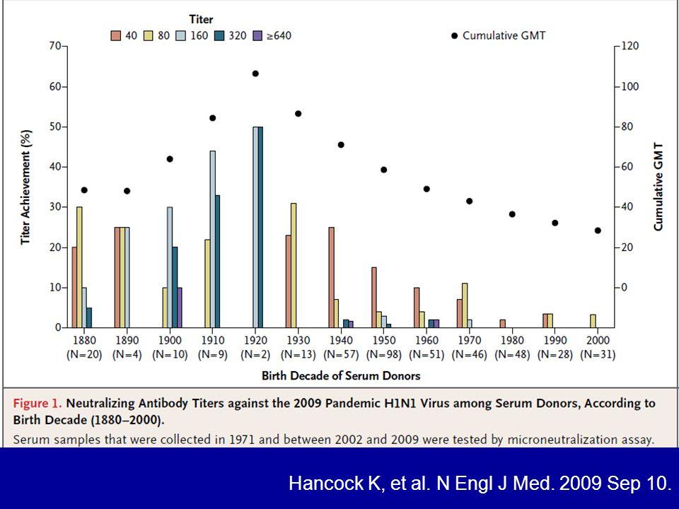 Hancock K, et al. N Engl J Med. 2009 Sep 10.