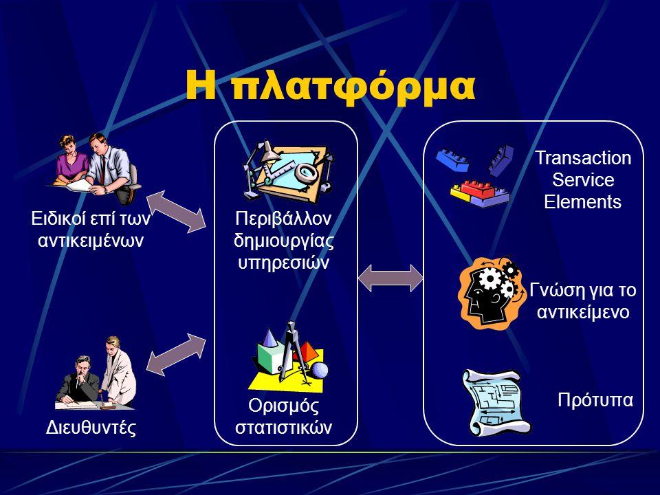 Η πλατφόρμα Transaction Service Elements Γνώση για το αντικείμενο Πρότυπα Διευθυντές Ειδικοί επί των αντικειμένων Περιβάλλον δημιουργίας υπηρεσιών Ορι