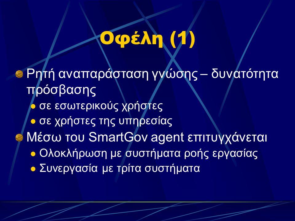 Οφέλη (1) Ρητή αναπαράσταση γνώσης – δυνατότητα πρόσβασης σε εσωτερικούς χρήστες σε χρήστες της υπηρεσίας Μέσω του SmartGov agent επιτυγχάνεται Ολοκλή