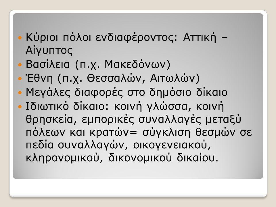 Κύριοι πόλοι ενδιαφέροντος: Αττική – Αίγυπτος Βασίλεια (π.χ. Μακεδόνων) Έθνη (π.χ. Θεσσαλών, Αιτωλών) Μεγάλες διαφορές στο δημόσιο δίκαιο Ιδιωτικό δίκ