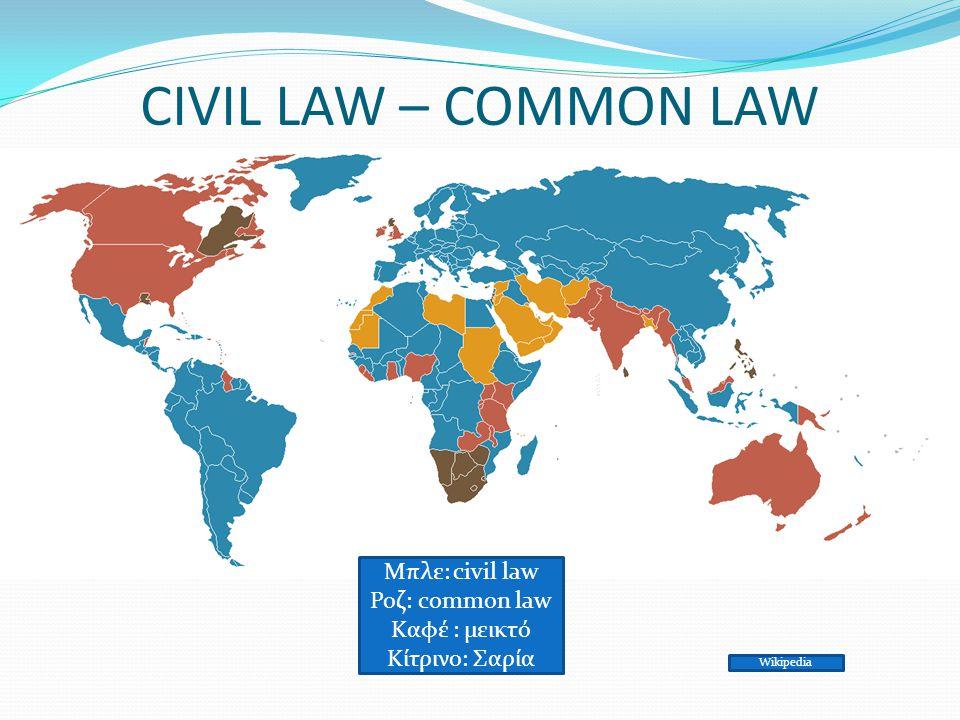 CIVIL LAW – COMMON LAW Μπλε: civil law Ροζ: common law Καφέ : μεικτό Κίτρινο: Σαρία Wikipedia