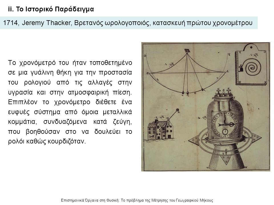 Επιστημονικά Όργανα στη Φυσική: Το πρόβλημα της Μέτρησης του Γεωγραφικού Μήκους ii. Το Ιστορικό Παράδειγμα 1714, Jeremy Thacker, Βρετανός ωρολογοποιός