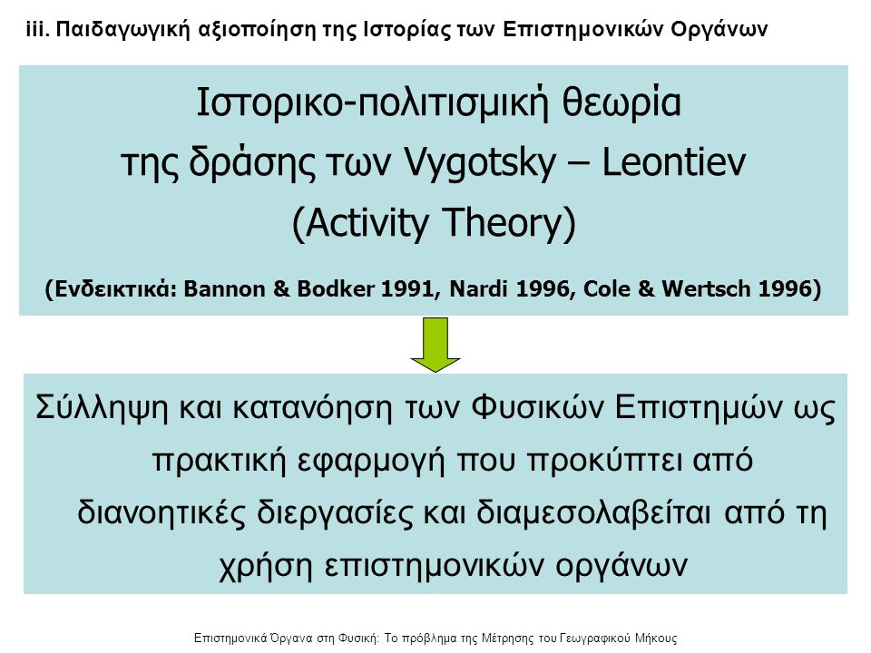 Επιστημονικά Όργανα στη Φυσική: Το πρόβλημα της Μέτρησης του Γεωγραφικού Μήκους Ιστορικο-πολιτισμική θεωρία της δράσης των Vygotsky – Leontiev (Αctivity Τheory) (Ενδεικτικά: Bannon & Bodker 1991, Nardi 1996, Cole & Wertsch 1996) Σύλληψη και κατανόηση των Φυσικών Επιστημών ως πρακτική εφαρμογή που προκύπτει από διανοητικές διεργασίες και διαμεσολαβείται από τη χρήση επιστημονικών οργάνων iii.