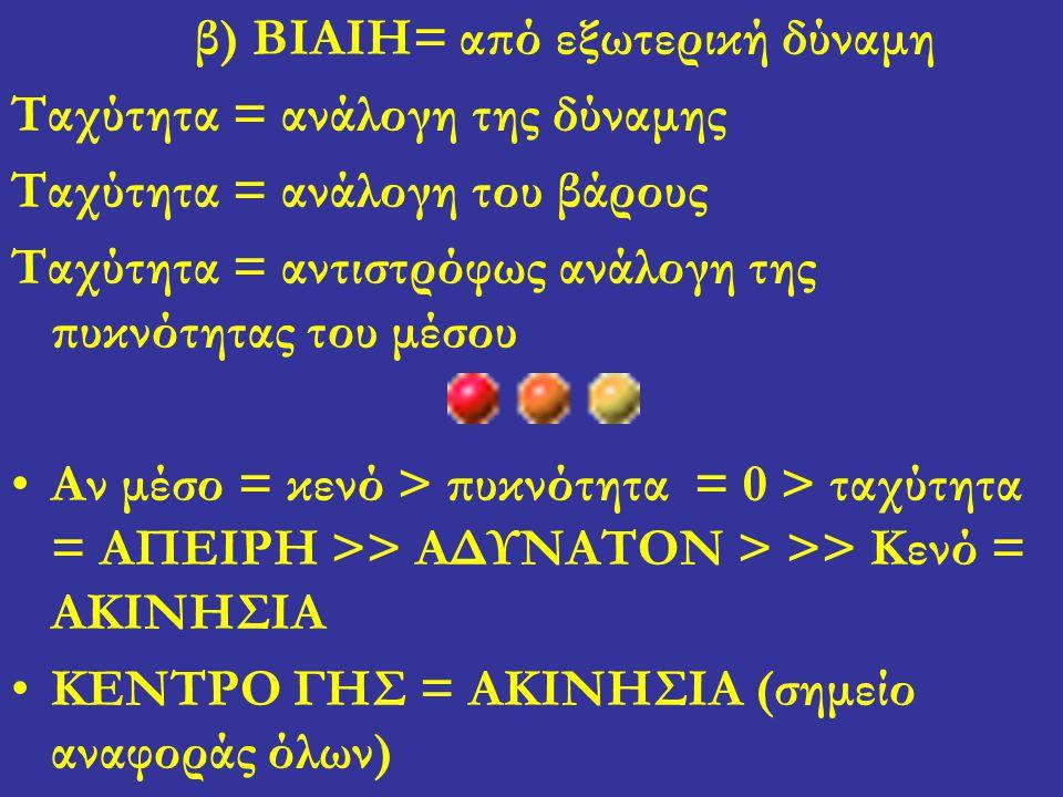 β) ΒΙΑΙΗ= από εξωτερική δύναμη Ταχύτητα = ανάλογη της δύναμης Ταχύτητα = ανάλογη του βάρους Ταχύτητα = αντιστρόφως ανάλογη της πυκνότητας του μέσου Αν μέσο = κενό > πυκνότητα = 0 > ταχύτητα = ΑΠΕΙΡΗ >> ΑΔΥΝΑΤΟΝ > >> Κενό = ΑΚΙΝΗΣΙΑ ΚΕΝΤΡΟ ΓΗΣ = ΑΚΙΝΗΣΙΑ (σημείο αναφοράς όλων)