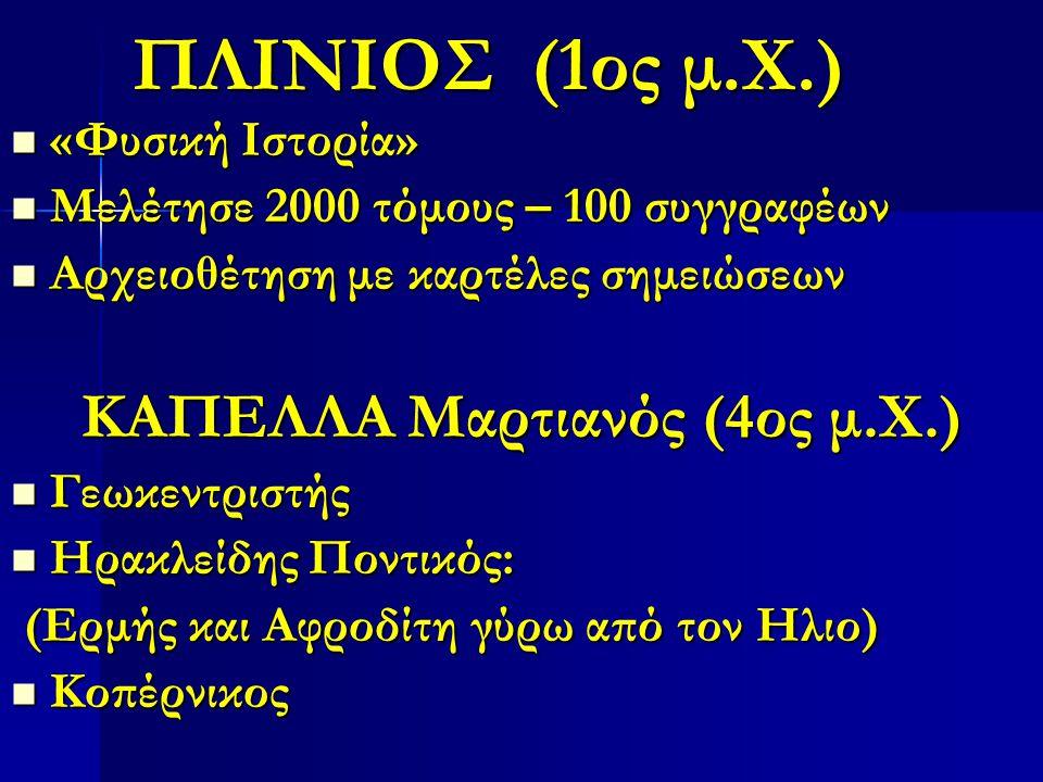 «Φυσική Ιστορία» «Φυσική Ιστορία» Μελέτησε 2000 τόμους – 100 συγγραφέων Μελέτησε 2000 τόμους – 100 συγγραφέων Αρχειοθέτηση με καρτέλες σημειώσεων Αρχειοθέτηση με καρτέλες σημειώσεων ΚΑΠΕΛΛΑ Μαρτιανός (4ος μ.Χ.) Γεωκεντριστής Γεωκεντριστής Ηρακλείδης Ποντικός: Ηρακλείδης Ποντικός: (Ερμής και Αφροδίτη γύρω από τον Ηλιο) (Ερμής και Αφροδίτη γύρω από τον Ηλιο) Κοπέρνικος Κοπέρνικος ΠΛΙΝΙΟΣ (1ος μ.Χ.)