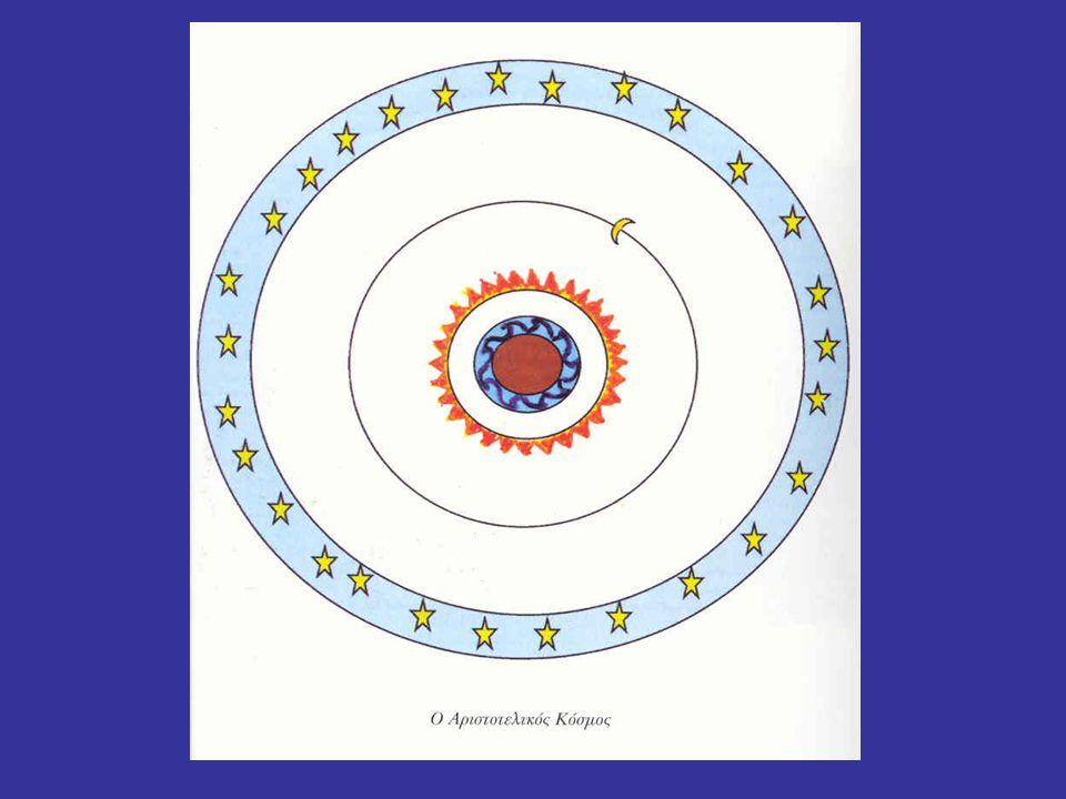 κατέστησε την αστρονομία πραγματική μαθηματική επιστήμη Ηρακλείδης: η Γη στρέφεται περί τον άξονά της + προκαλείται φαινομένη και όχι πραγματική κίνηση του ουράνιου θόλου+ ότι η Αφροδίτη στρέφεται γύρω από τον Ήλιο Επηρέασε τον Αρίσταρχο στις μελέτες του ΑΡΙΣΤΑΡΧΟΣ (310 π.Χ – 230 π.Χ.) ΗΛΙΟΚΕΝΤΡΙΚΗ θεωρία : η φαινομένη κίνηση ενός πλανήτη είναι, για έναν γήινο παρατηρητή, περιοδικά ορθή (δηλαδή ο πλανήτης φαίνεται να κινείται κατά τη διεύθυνση κίνησης της Γης) και κατόπιν ανάδρομη.