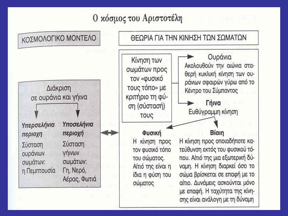 1.Σχέση αρχαίας ελληνικής φιλοσοφίας με τη βίβλο 2.