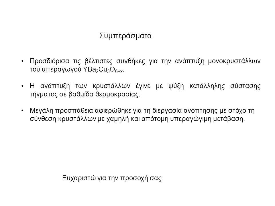 Συμπεράσματα Προσδιόρισα τις βέλτιστες συνθήκες για την ανάπτυξη μονοκρυστάλλων του υπεραγωγού ΥBa 2 Cu 3 O 6+x.