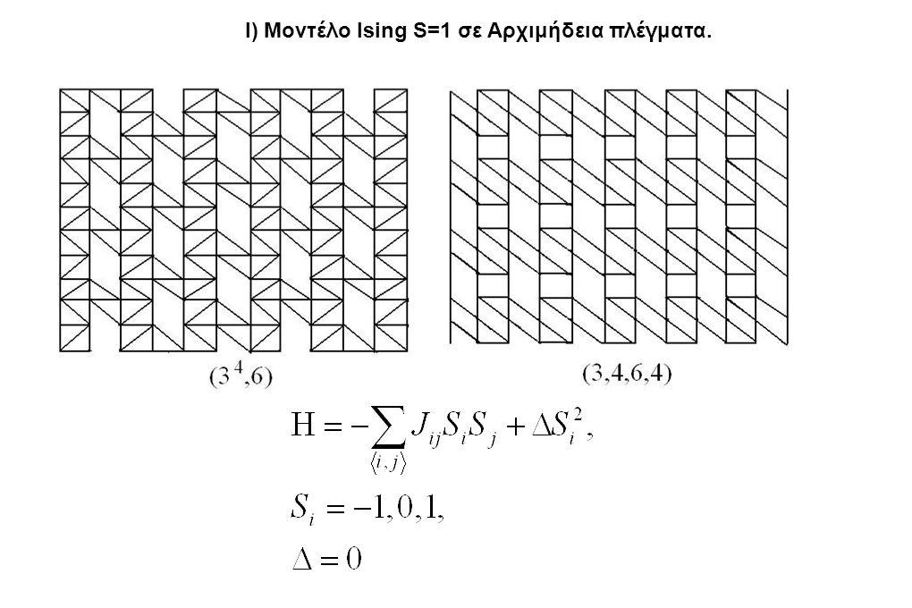I) Μοντέλο Ising S=1 σε Αρχιμήδεια πλέγματα.