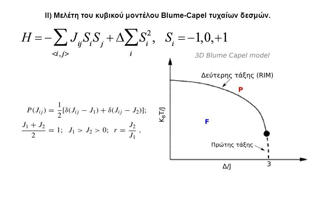 II) Μελέτη του κυβικού μοντέλου Blume-Capel τυχαίων δεσμών.