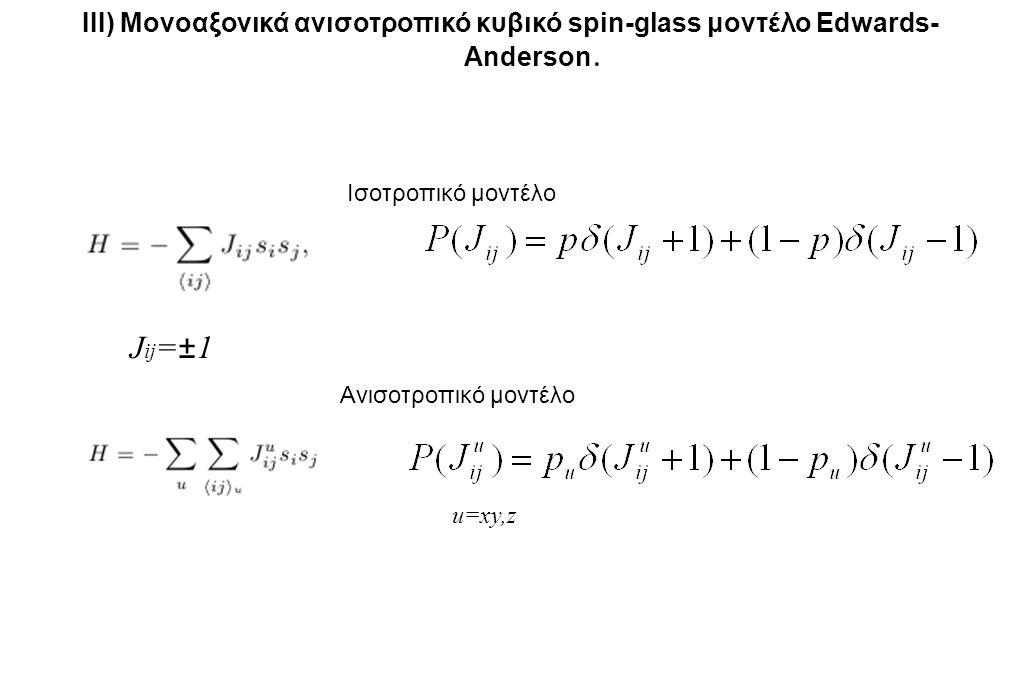 III) Mονοαξονικά ανισοτροπικό κυβικό spin-glass μοντέλο Edwards- Anderson.
