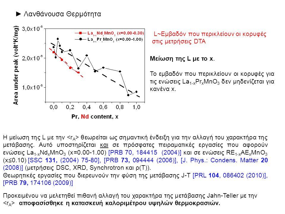 ► Λανθάνουσα Θερμότητα L~Εμβαδόν που περικλείουν οι κορυφές στις μετρήσεις DTA Μείωση της L με το x. Το εμβαδόν που περικλείουν οι κορυφές για τις ενώ