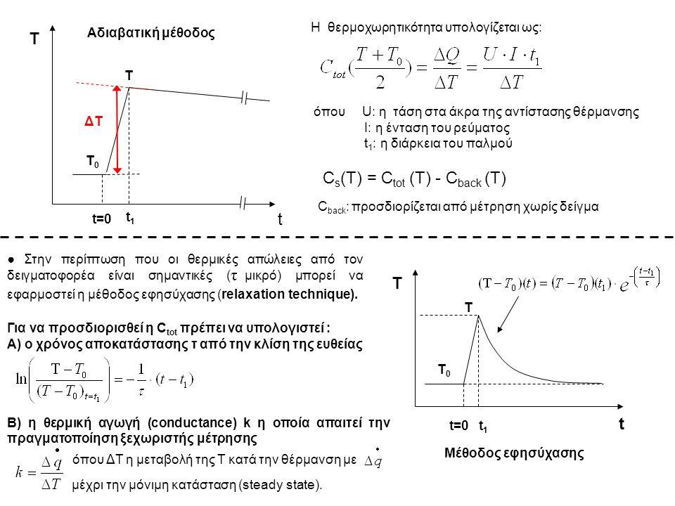 Για να προσδιορισθεί η C tot πρέπει να υπολογιστεί : Α) ο χρόνος αποκατάστασης τ από την κλίση της ευθείας Β) η θερμική αγωγή (conductance) k η οποία απαιτεί την πραγματοποίηση ξεχωριστής μέτρησης όπου ΔT η μεταβολή της T κατά την θέρμανση με μέχρι την μόνιμη κατάσταση (steady state).