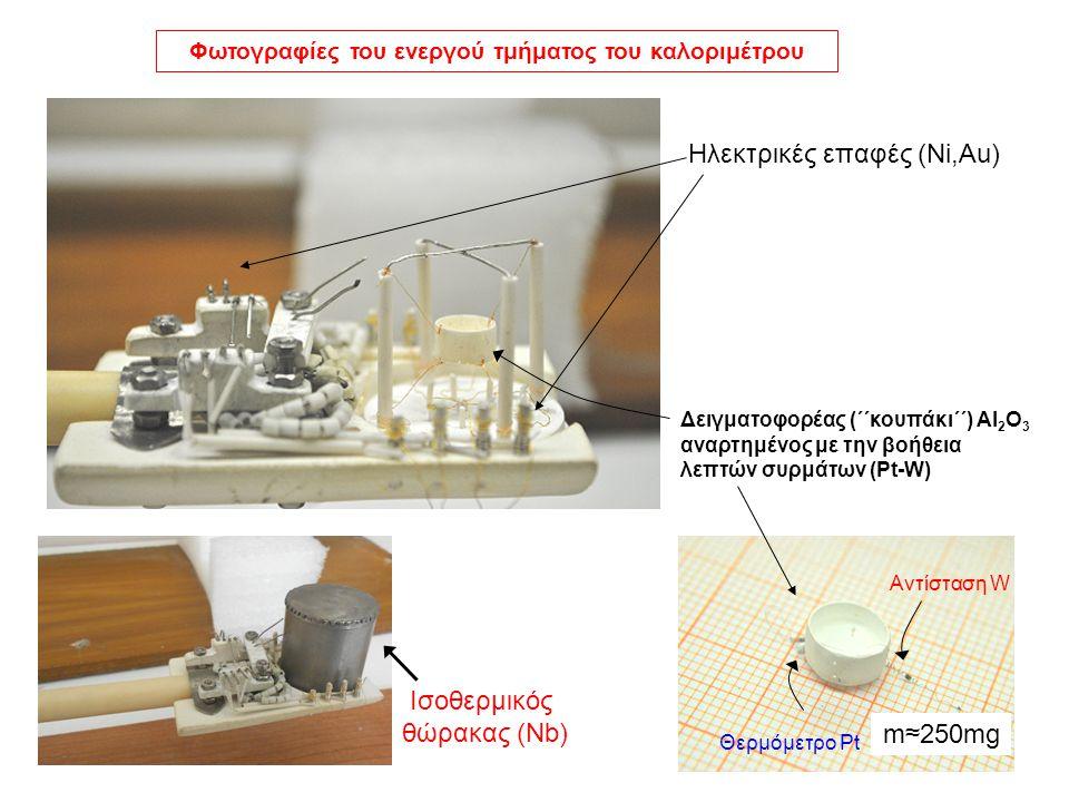 Φωτογραφίες του ενεργού τμήματος του καλοριμέτρου Ισοθερμικός θώρακας (Nb) Δειγματοφορέας (΄΄κουπάκι΄΄) Al 2 O 3 αναρτημένος με την βοήθεια λεπτών συρμάτων (Pt-W) Αντίσταση W Θερμόμετρο Pt Ηλεκτρικές επαφές (Ni,Au) m≈250mg