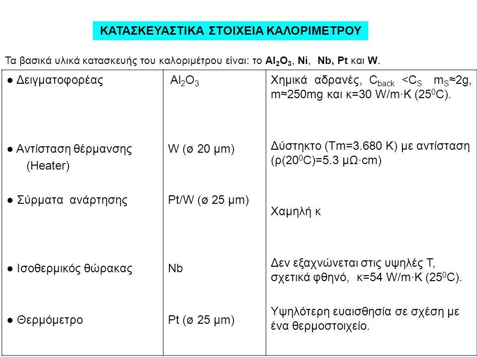 ΚΑΤΑΣΚΕΥΑΣΤΙΚΑ ΣΤΟΙΧΕΙΑ ΚΑΛΟΡΙΜΕΤΡΟΥ Τα βασικά υλικά κατασκευής του καλοριμέτρου είναι: το Al 2 O 3, Ni, Nb, Pt και W.