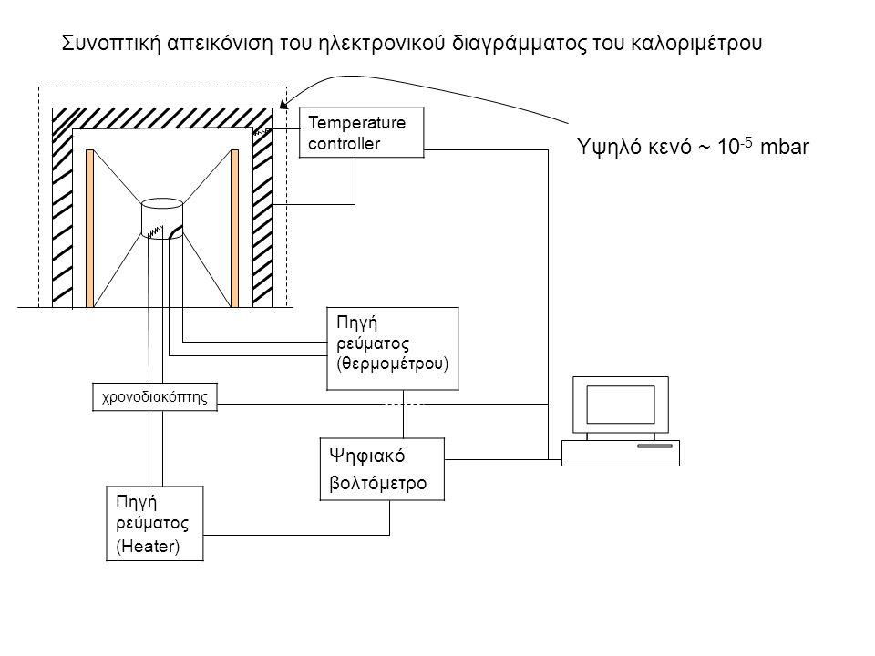 χρονοδιακόπτης Πηγή ρεύματος (Heater) Πηγή ρεύματος (θερμομέτρου) Ψηφιακό βολτόμετρο Temperature controller Συνοπτική απεικόνιση του ηλεκτρονικού διαγράμματος του καλοριμέτρου Υψηλό κενό ~ 10 -5 mbar