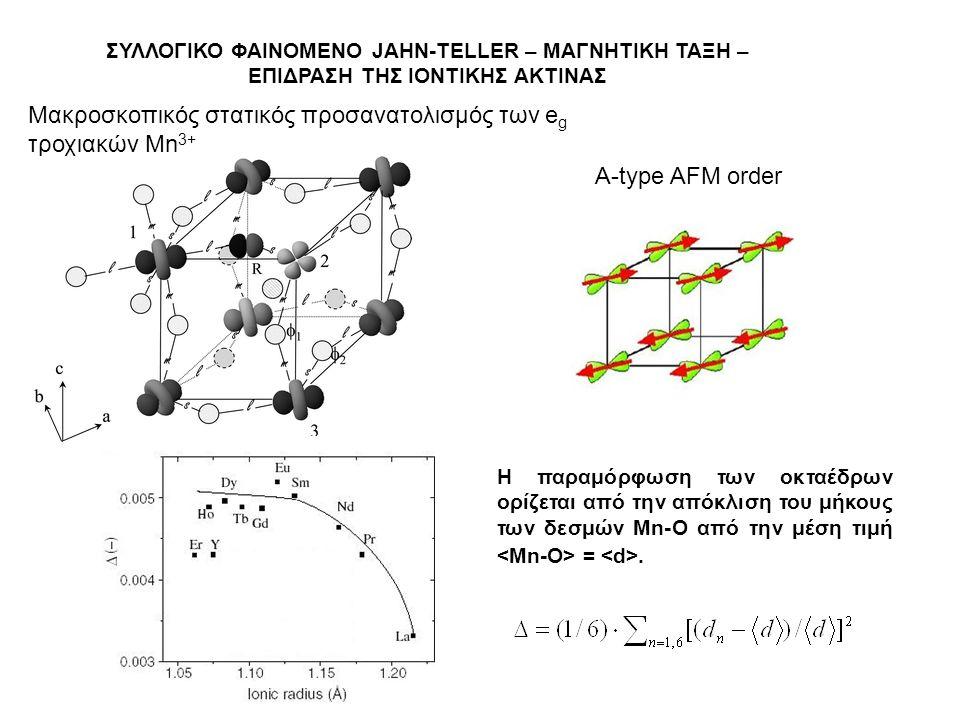 ΣΥΛΛΟΓΙΚΟ ΦΑΙΝΟΜΕΝΟ JAHN-TELLER – ΜΑΓΝΗΤΙΚΗ ΤΑΞΗ – ΕΠΙΔΡΑΣΗ ΤΗΣ ΙΟΝΤΙΚΗΣ ΑΚΤΙΝΑΣ A-type AFM order Μακροσκοπικός στατικός προσανατολισμός των e g τροχιακών Mn 3+ Η παραμόρφωση των οκταέδρων ορίζεται από την απόκλιση του μήκους των δεσμών Mn-O από την μέση τιμή =.