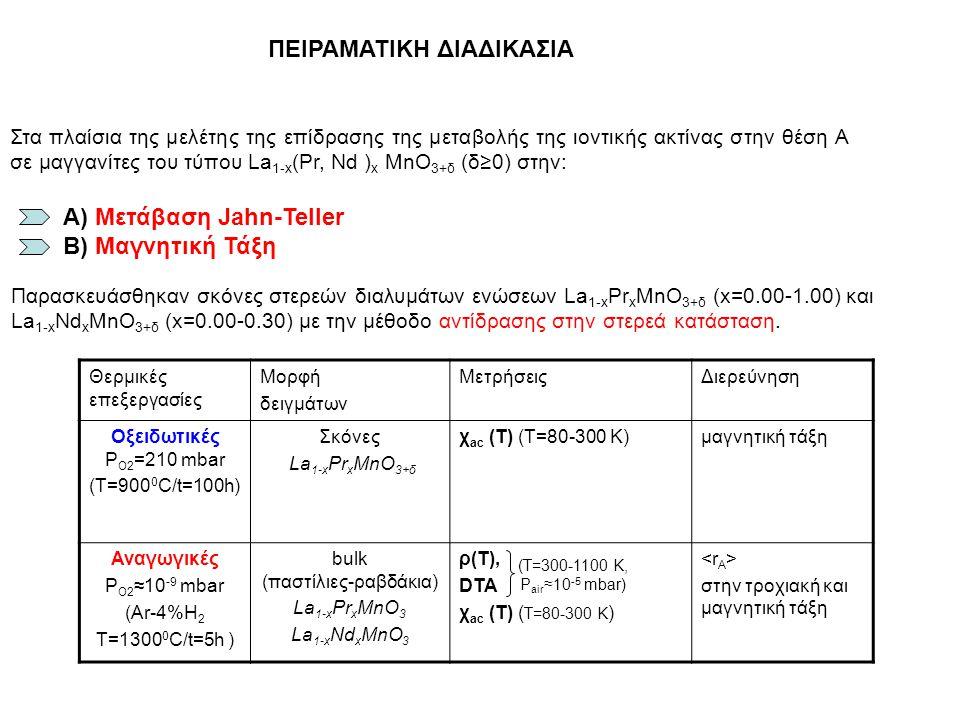 Στα πλαίσια της μελέτης της επίδρασης της μεταβολής της ιοντικής ακτίνας στην θέση Α σε μαγγανίτες του τύπου La 1-x (Pr, Nd ) x MnO 3+δ (δ≥0) στην: ΠΕ