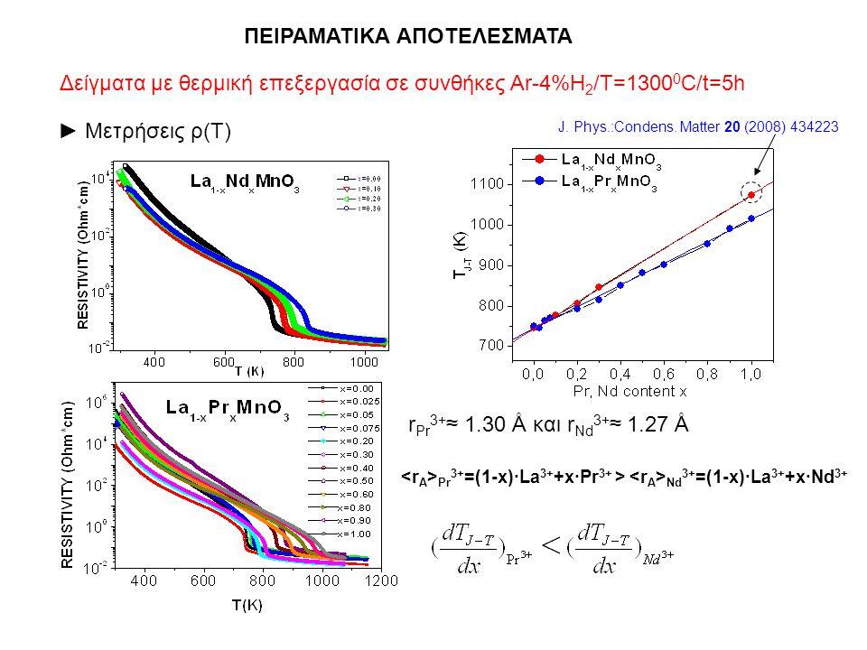 ΠΕΙΡΑΜΑΤΙΚΑ ΑΠΟΤΕΛΕΣΜΑΤΑ Δείγματα με θερμική επεξεργασία σε συνθήκες Ar-4%H 2 /T=1300 0 C/t=5h ► Μετρήσεις ρ(T) r Pr 3+ ≈ 1.30 Å και r Nd 3+ ≈ 1.27 Å Pr 3+ =(1-x)·La 3+ +x·Pr 3+ > Nd 3+ =(1-x)·La 3+ +x·Nd 3+ J.