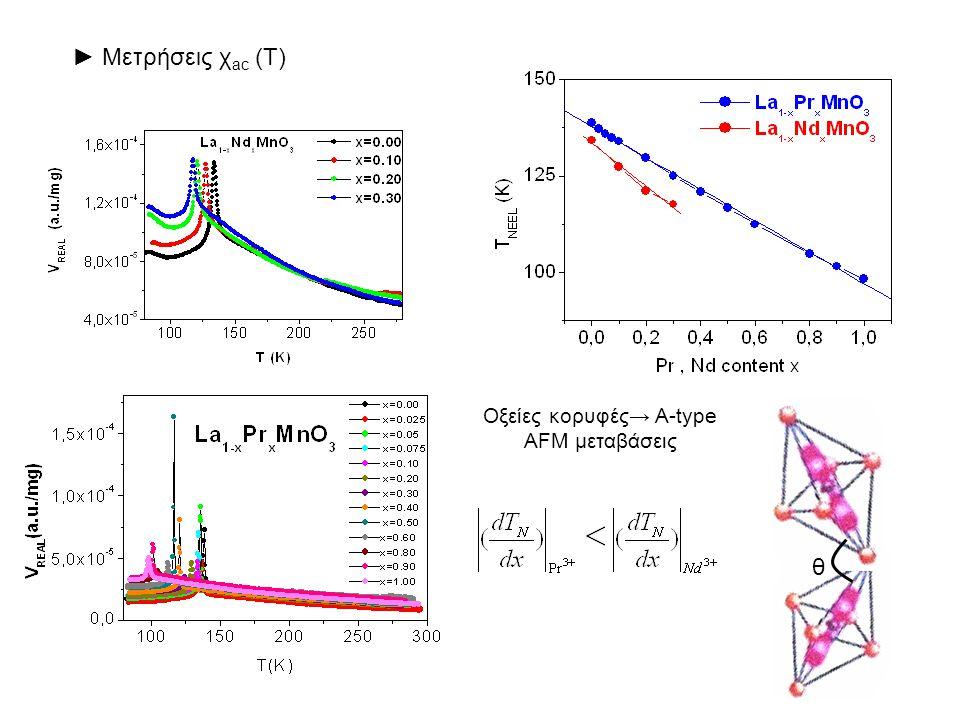► Μετρήσεις χ ac (T) Οξείες κορυφές→ A-type AFM μεταβάσεις θ