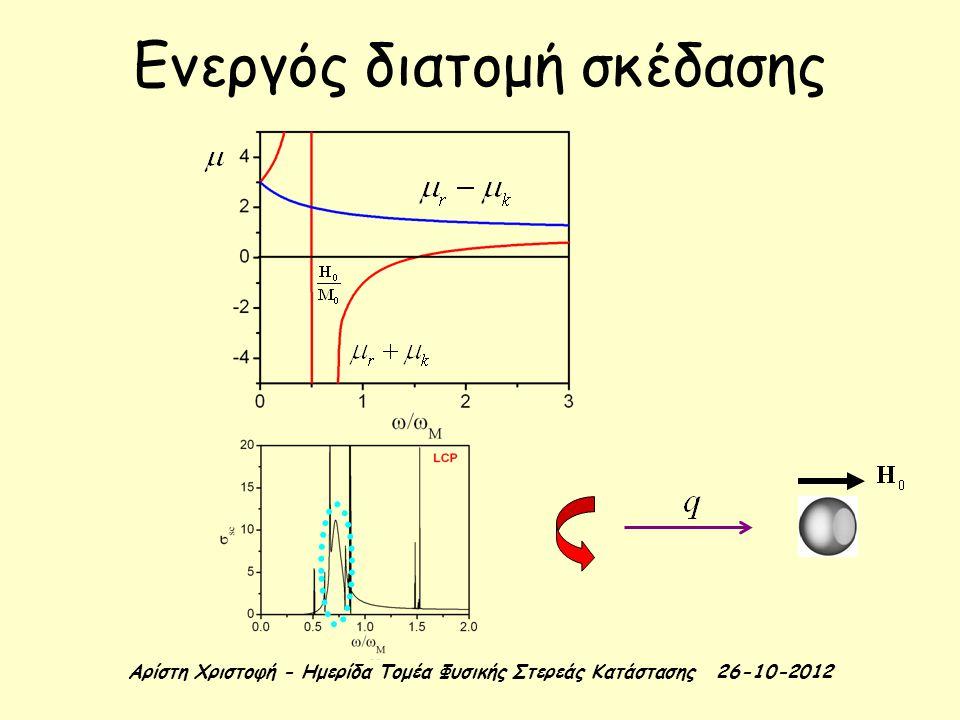 Αρίστη Χριστοφή - Ημερίδα Τομέα Φυσικής Στερεάς Κατάστασης 26-10-2012 Κρυσταλλικές δομές γυρομαγνητικών σφαιριδίων Μαγνητο-οπτικοί φωτονικοί κρύσταλλοι  Απόκριση ρυθμιζόμενη από το εξωτερικό μαγνητικό πεδίο Μελέτη φαινομένων ανισοτροπίας και ρυθμιζόμενου συντονισμού  Φωτονικό φαινόμενο Hall, φωτονική μαγνητοαντίσταση Έλεγχος της διέλευσης του φωτός με εξωτερικό μαγνητικό πεδίο