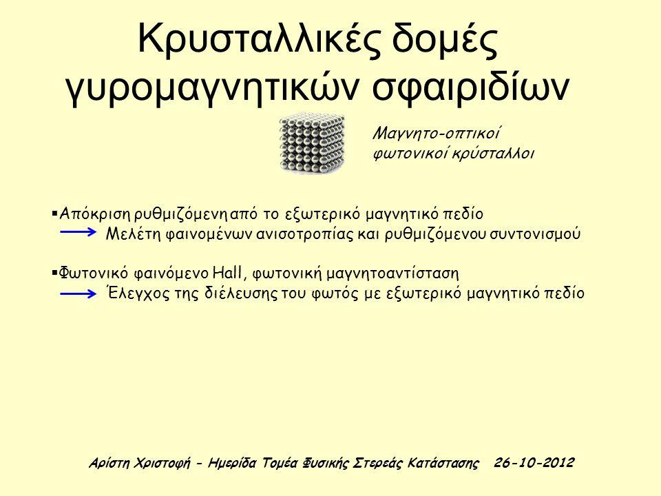 Αρίστη Χριστοφή - Ημερίδα Τομέα Φυσικής Στερεάς Κατάστασης 26-10-2012 Κρυσταλλικές δομές γυρομαγνητικών σφαιριδίων Μαγνητο-οπτικοί φωτονικοί κρύσταλλο