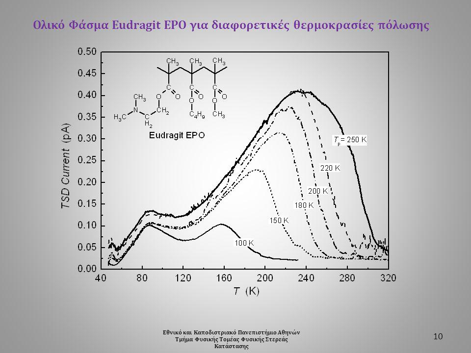 10 Ολικό Φάσμα Eudragit EPO για διαφορετικές θερμοκρασίες πόλωσης Εθνικό και Καποδιστριακό Πανεπιστήμιο Αθηνών Τμήμα Φυσικής Τομέας Φυσικής Στερεάς Κα