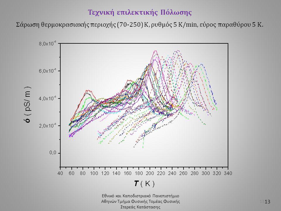 Εθνικό και Καποδιστριακό Πανεπιστήμιο Αθηνών Τμήμα Φυσικής Τομέας Φυσικής Στερεάς Κατάστασης 13 Τεχνική επιλεκτικής Πόλωσης Σάρωση θερμοκρασιακής περι