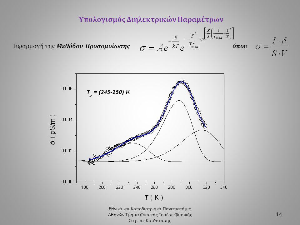 Εθνικό και Καποδιστριακό Πανεπιστήμιο Αθηνών Τμήμα Φυσικής Τομέας Φυσικής Στερεάς Κατάστασης 14 Υπολογισμός Διηλεκτρικών Παραμέτρων Εφαρμογή της Μεθόδ