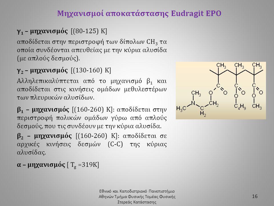 Εθνικό και Καποδιστριακό Πανεπιστήμιο Αθηνών Τμήμα Φυσικής Τομέας Φυσικής Στερεάς Κατάστασης 16 Μηχανισμοί αποκατάστασης Eudragit EPO γ 1 – μηχανισμός