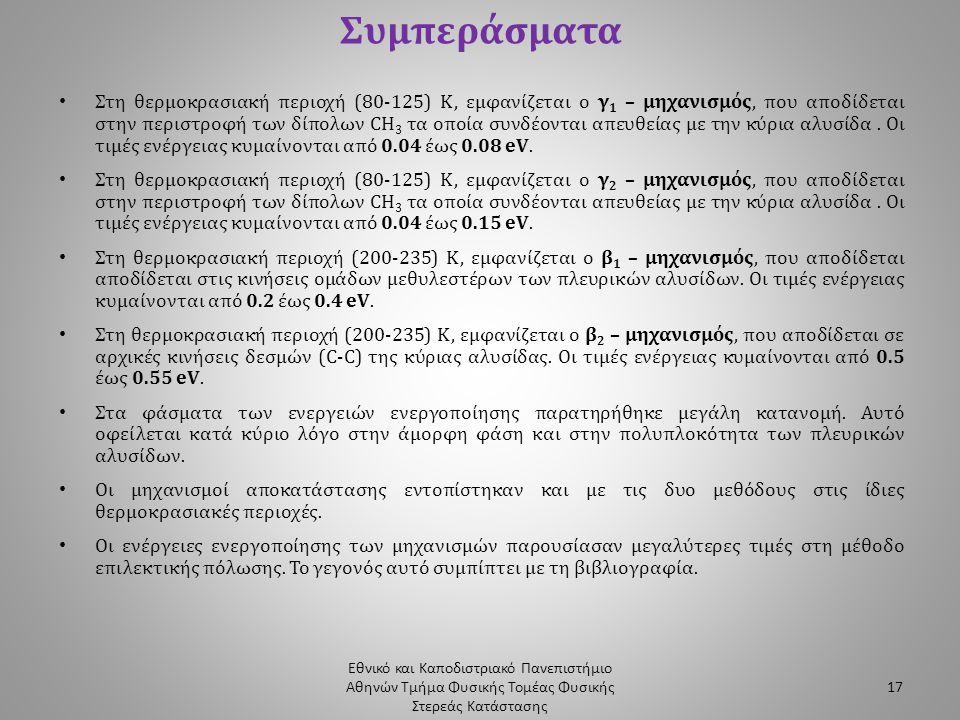 Εθνικό και Καποδιστριακό Πανεπιστήμιο Αθηνών Τμήμα Φυσικής Τομέας Φυσικής Στερεάς Κατάστασης 17 Συμπεράσματα Στη θερμοκρασιακή περιοχή (80-125) Κ, εμφ
