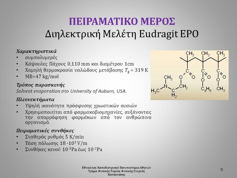 ΠΕΙΡΑΜΑΤΙΚΟ ΜΕΡΟΣ Διηλεκτρική Μελέτη Eudragit EPO Χαρακτηριστικά συμπολυμερές Κάψουλες Πάχους 0,110 mm και διαμέτρου 1cm Χαμηλή θερμοκρασία υαλώδους μ