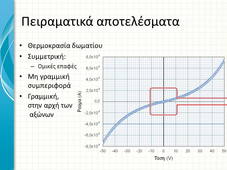 Πειραματικά αποτελέσματα Θερμοκρασία δωματίου Συμμετρική: – Ομικές επαφές Μη γραμμική συμπεριφορά Γραμμική, στην αρχή των αξώνων