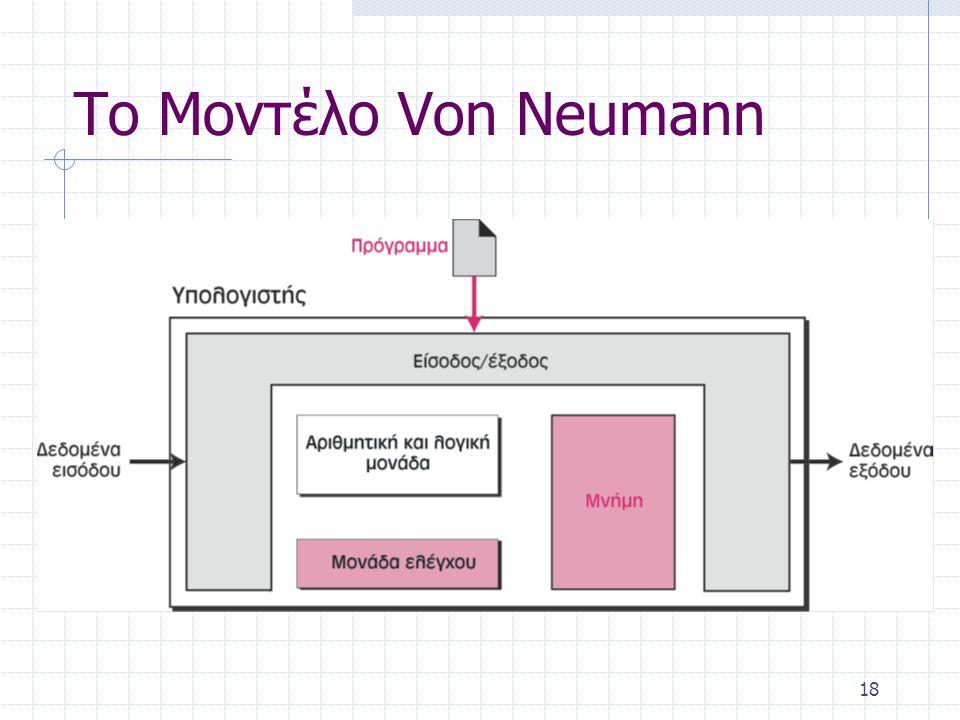 18 Το Μοντέλο Von Neumann