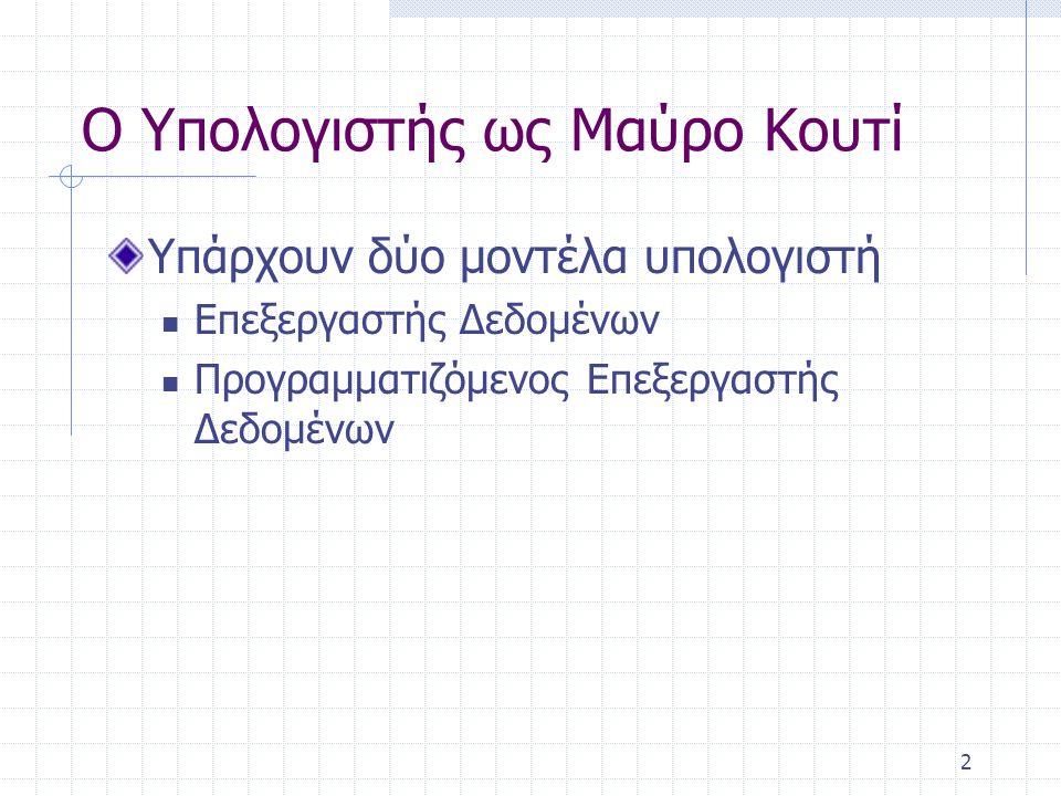 13 Ευκλείδιος Αλγόριθμος για την εύρεση του μέγιστου κοινού διαιρέτη δυο θετικών αριθμών Διαδικασία Βήμα 1.