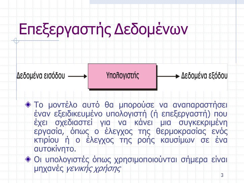 4 Προγραμματιζόμενος Επεξεργαστής Δεδομένων Πρόγραμμα (Program) είναι ένα σύνολο οδηγιών / εντολών οι οποίες λένε στον υπολογιστή τι να κάνει με τα δεδομένα.