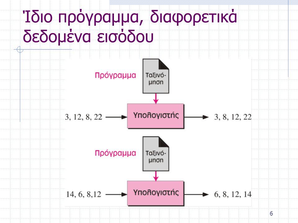 6 Ίδιο πρόγραμμα, διαφορετικά δεδομένα εισόδου