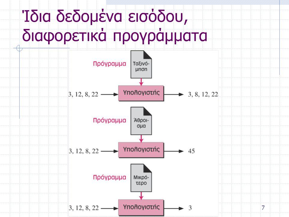 7 Ίδια δεδομένα εισόδου, διαφορετικά προγράμματα